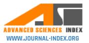 Advance Sciences Journal Index